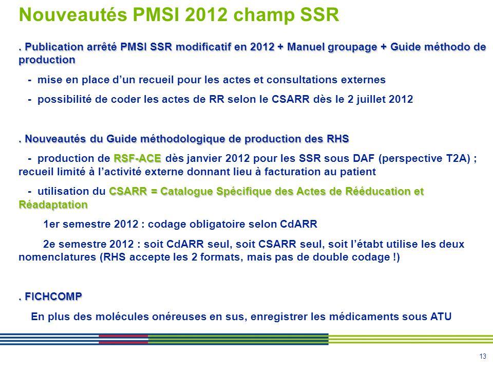 Nouveautés PMSI 2012 champ SSR