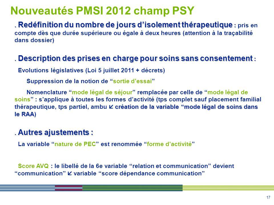 Nouveautés PMSI 2012 champ PSY
