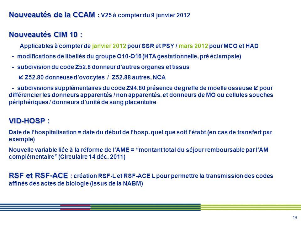 Nouveautés de la CCAM : V25 à compter du 9 janvier 2012