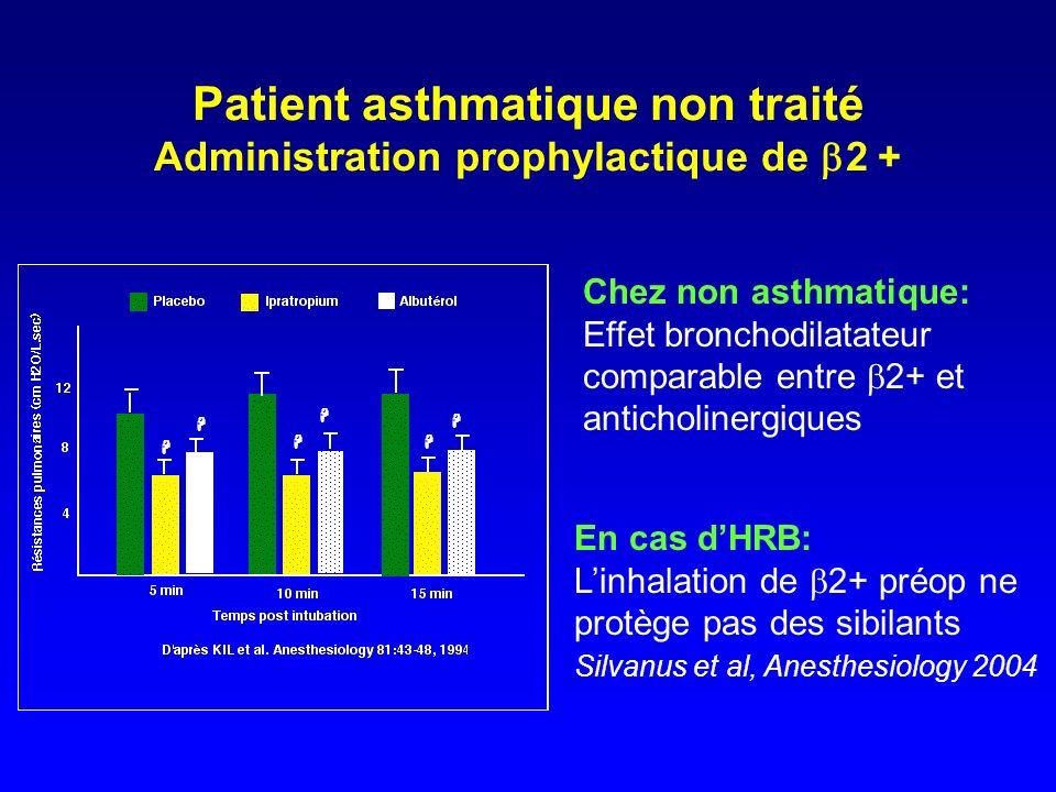 Patient asthmatique non traité Administration prophylactique de b2 +