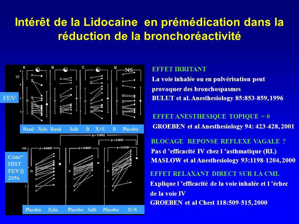 Intérêt de la Lidocaine en prémédication dans la réduction de la bronchoréactivité