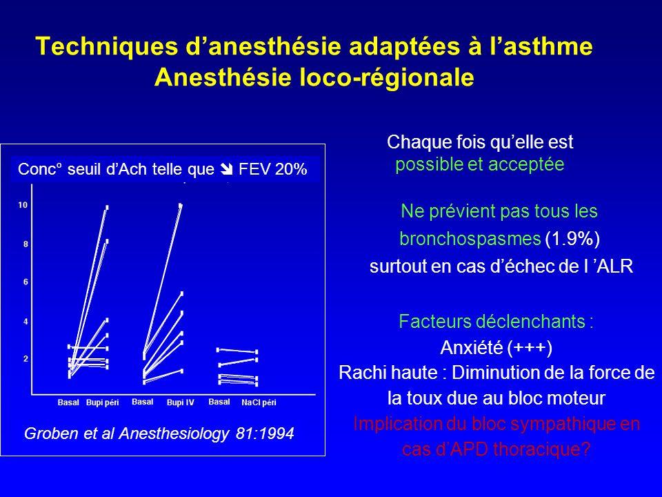 Techniques d'anesthésie adaptées à l'asthme Anesthésie loco-régionale