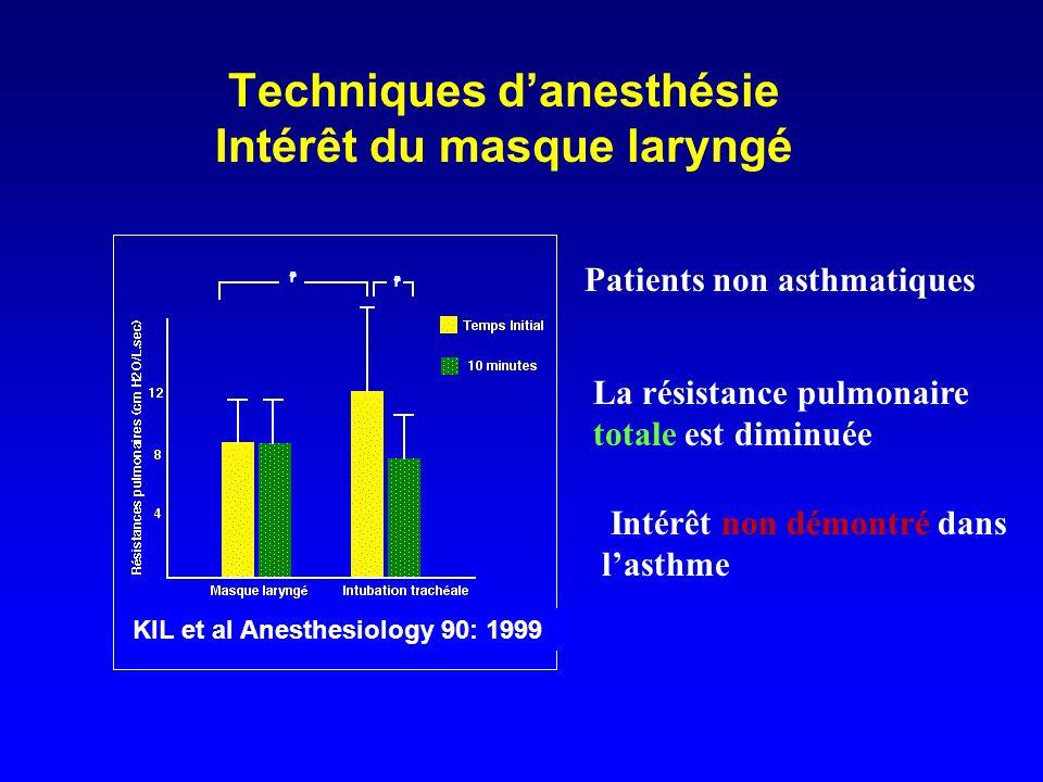 Techniques d'anesthésie Intérêt du masque laryngé