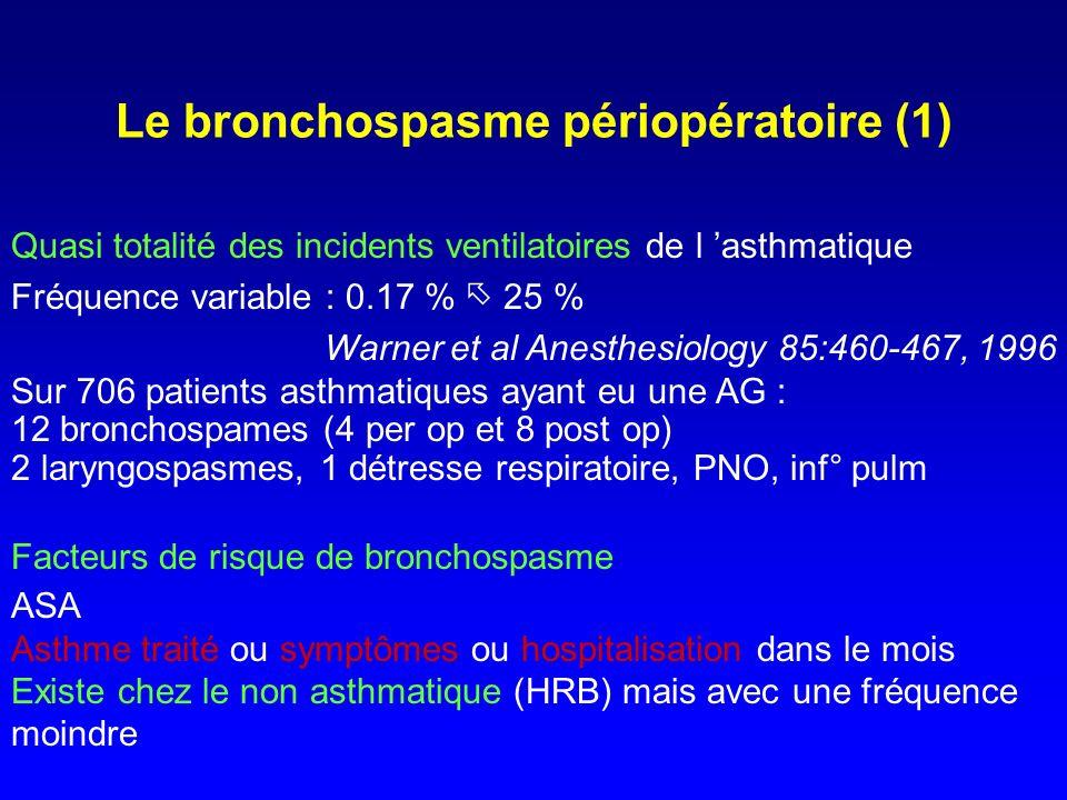 Le bronchospasme périopératoire (1)