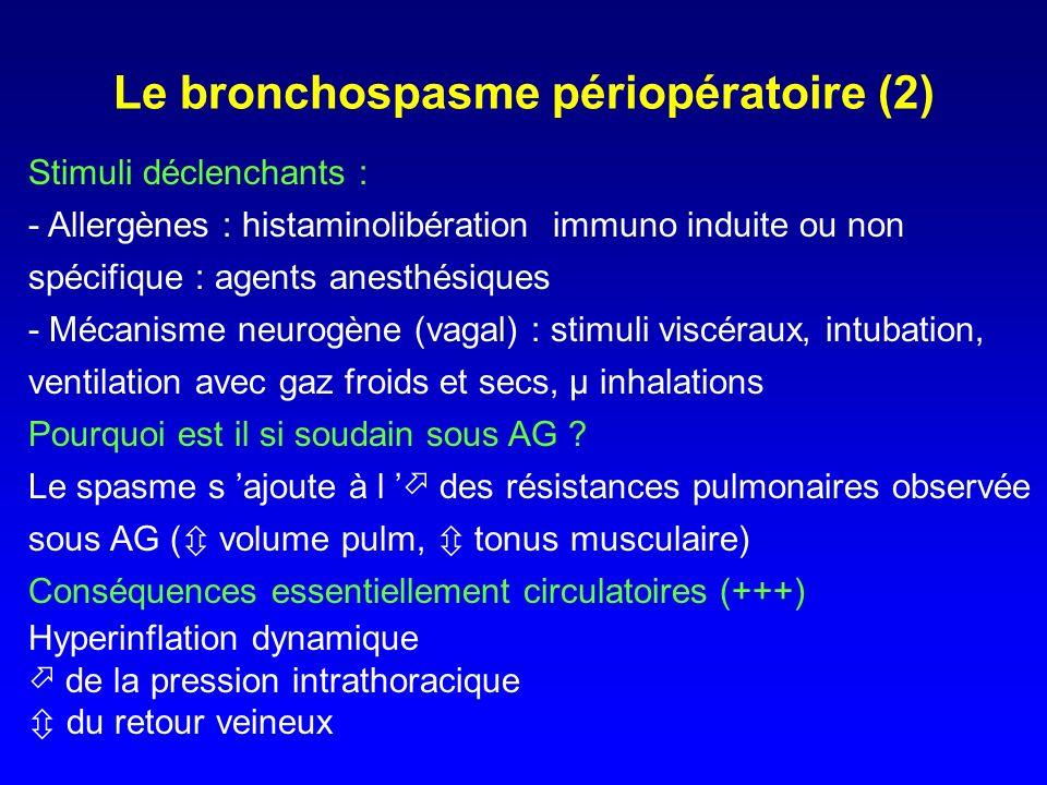 Le bronchospasme périopératoire (2)