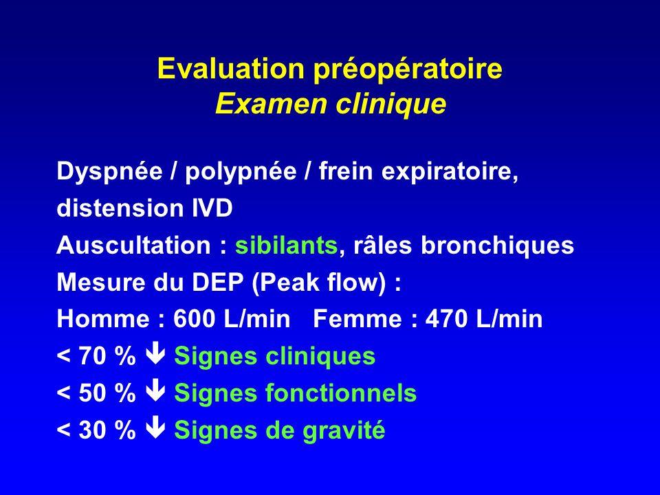 Evaluation préopératoire Examen clinique