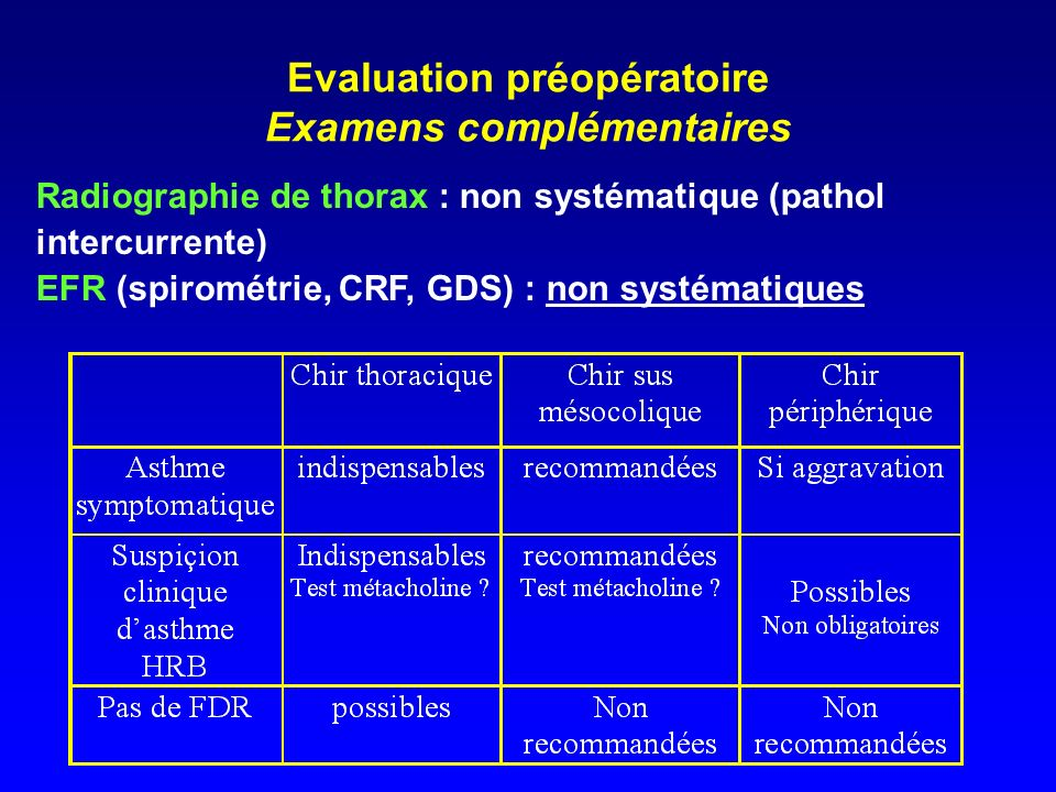 Evaluation préopératoire Examens complémentaires