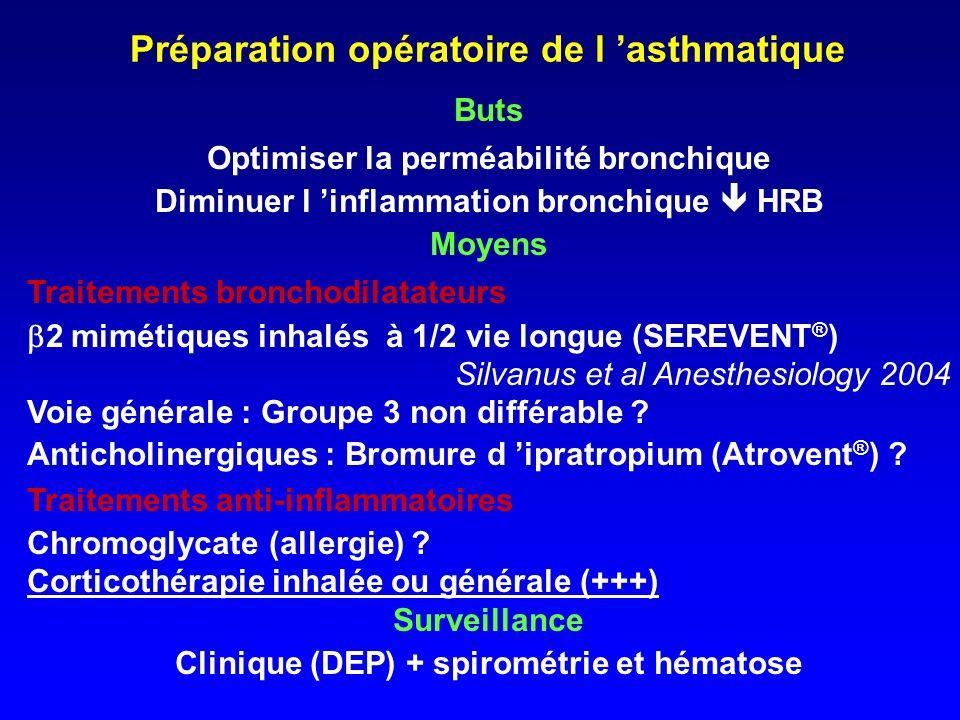 Préparation opératoire de l 'asthmatique