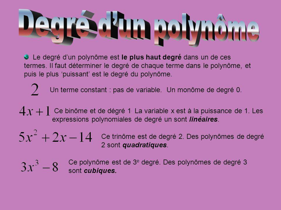 Degré d'un polynôme