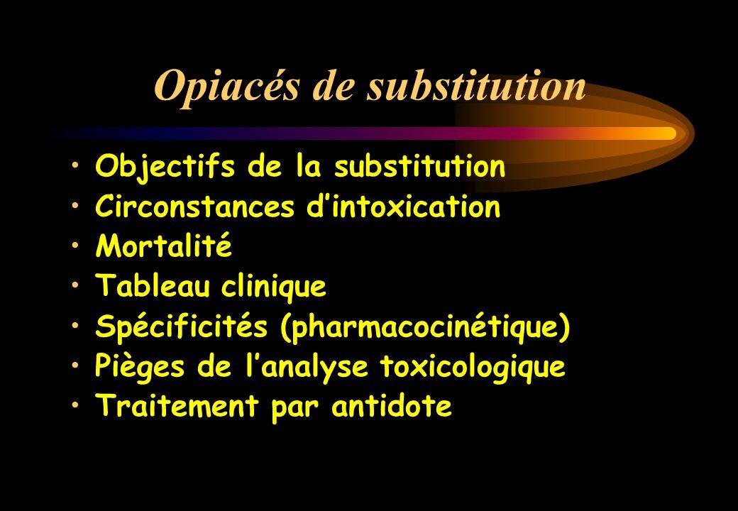 Opiacés de substitution