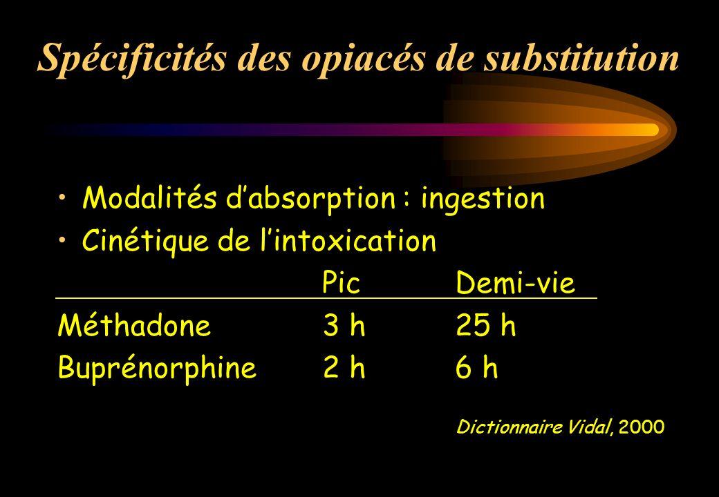 Spécificités des opiacés de substitution