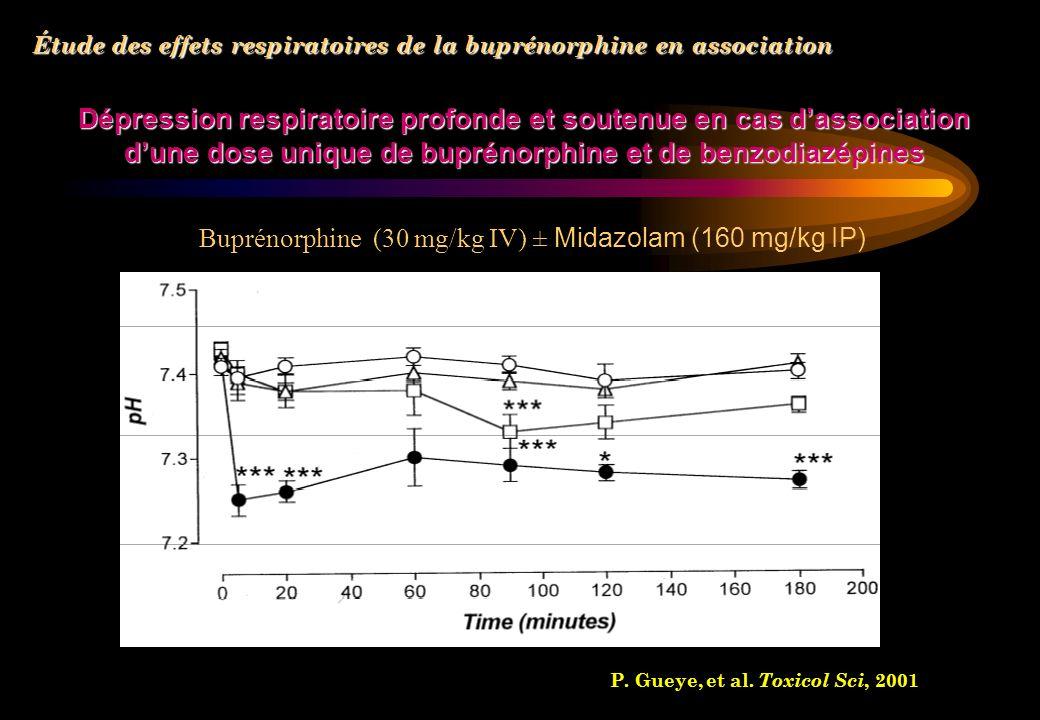 Dépression respiratoire profonde et soutenue en cas d'association