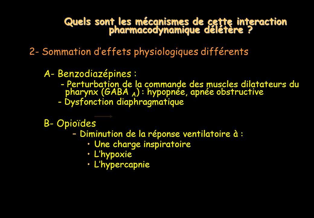 2- Sommation d'effets physiologiques différents A- Benzodiazépines :
