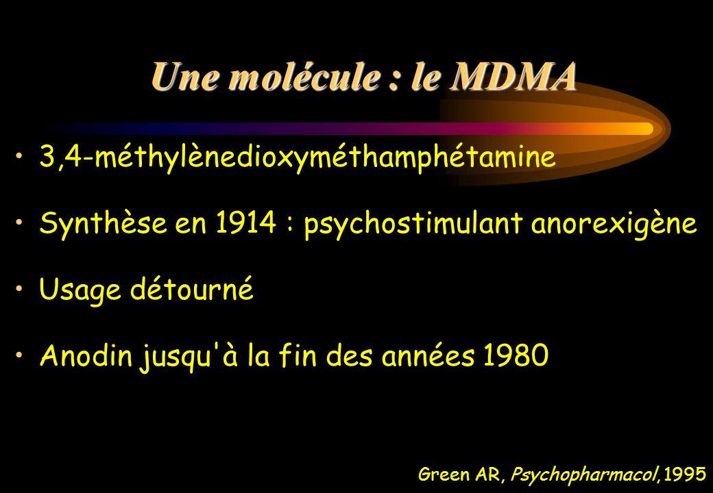 Green AR, Psychopharmacol, 1995