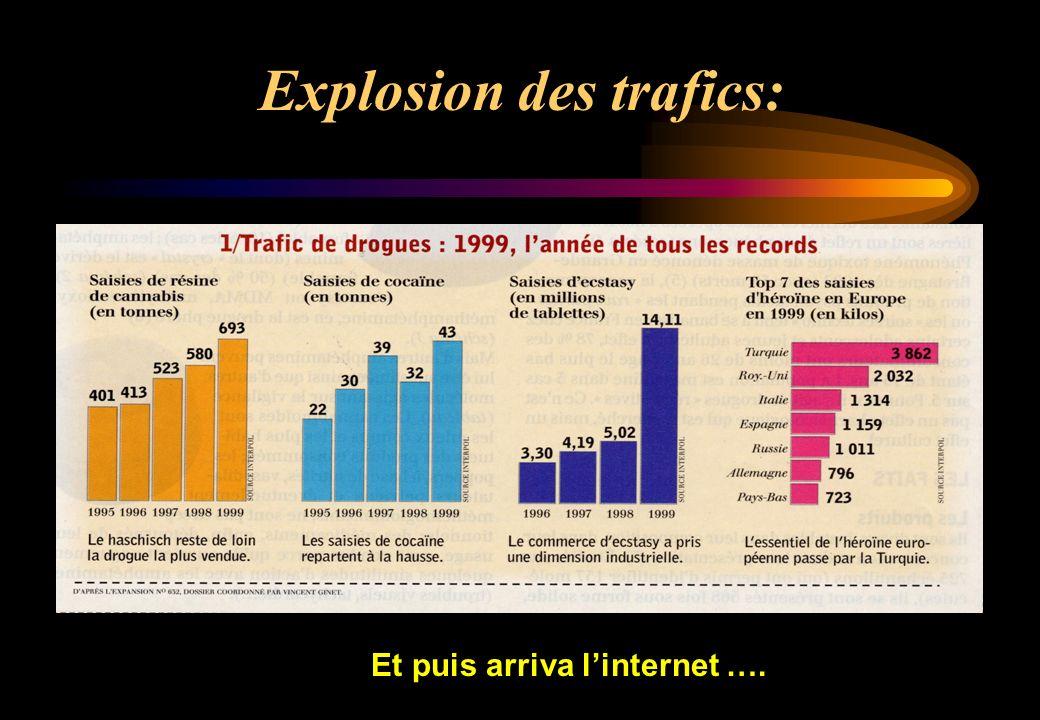 Explosion des trafics: Et puis arriva l'internet ….