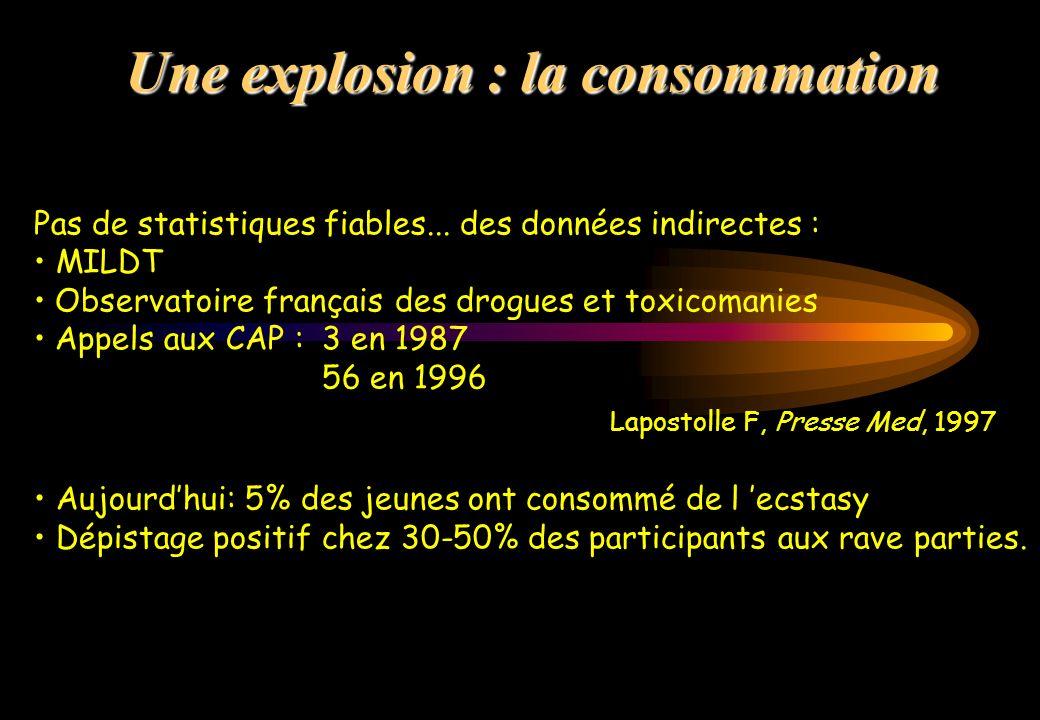 Une explosion : la consommation