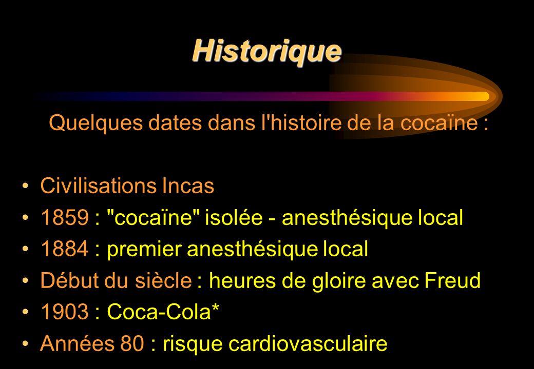Quelques dates dans l histoire de la cocaïne :