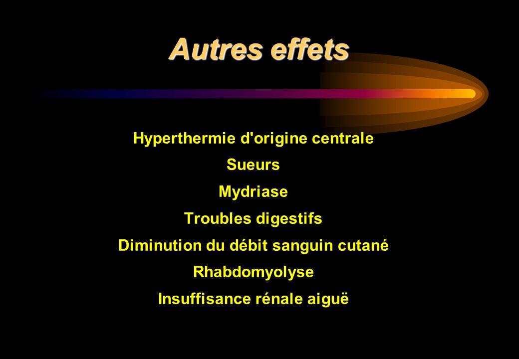 Autres effets Hyperthermie d origine centrale Sueurs Mydriase