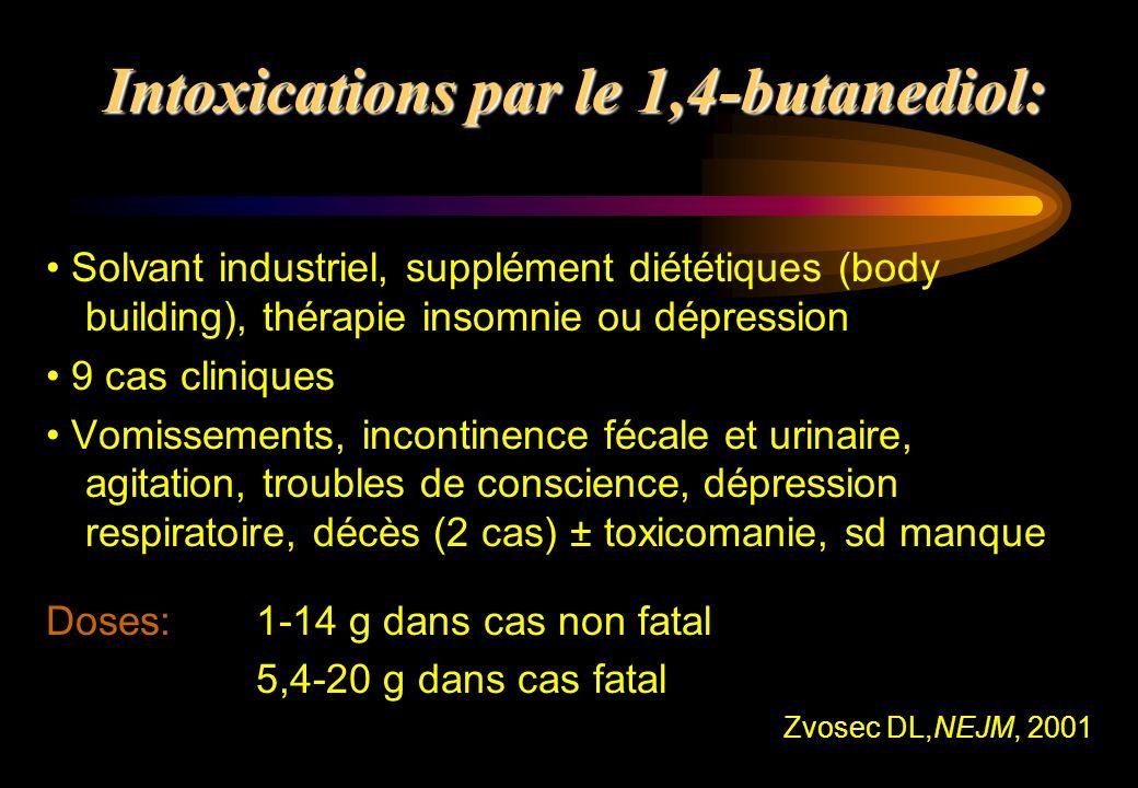 Intoxications par le 1,4-butanediol: