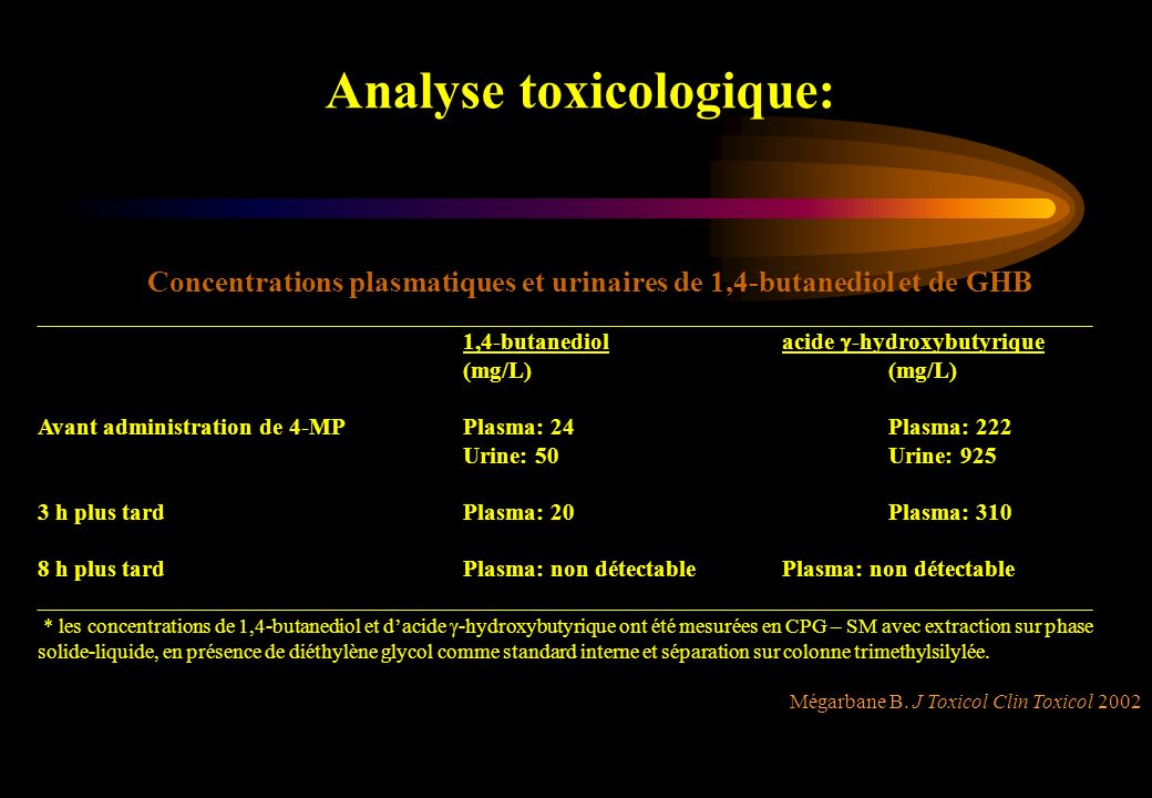 Analyse toxicologique: