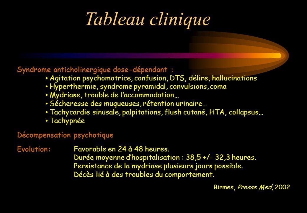 Tableau clinique Syndrome anticholinergique dose-dépendant :