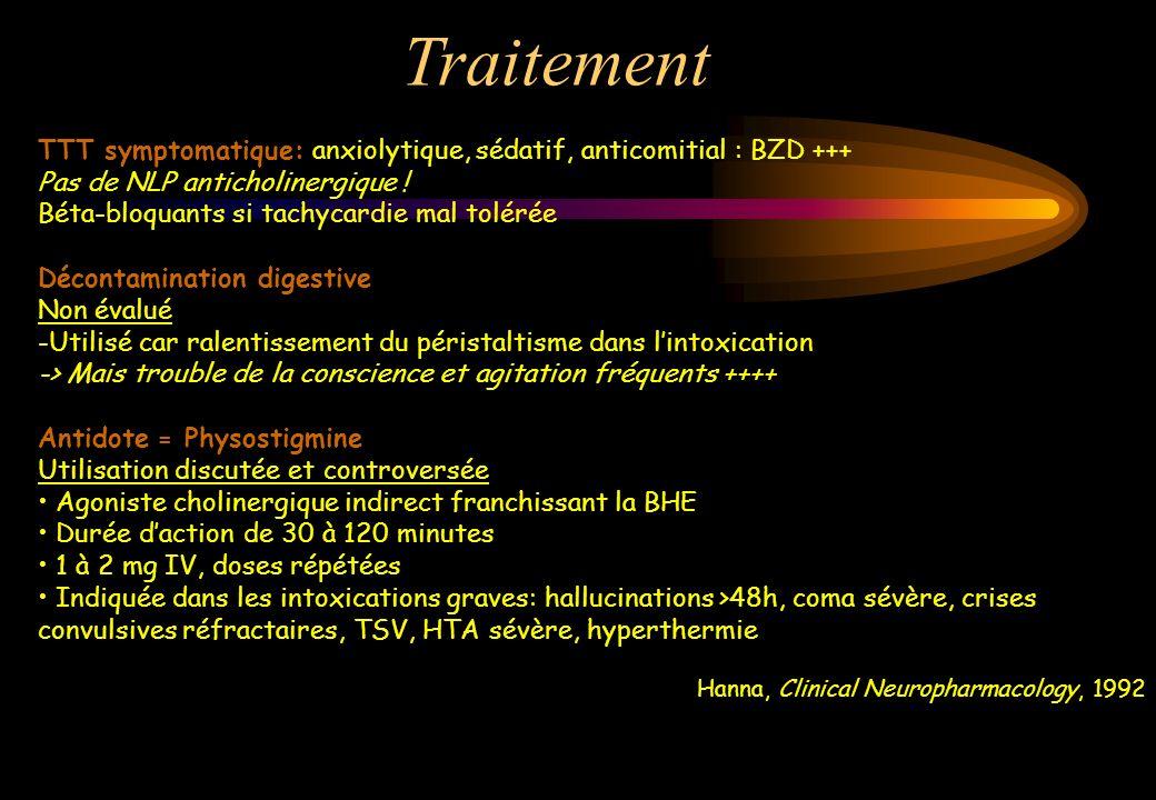 Traitement TTT symptomatique: anxiolytique, sédatif, anticomitial : BZD +++ Pas de NLP anticholinergique !
