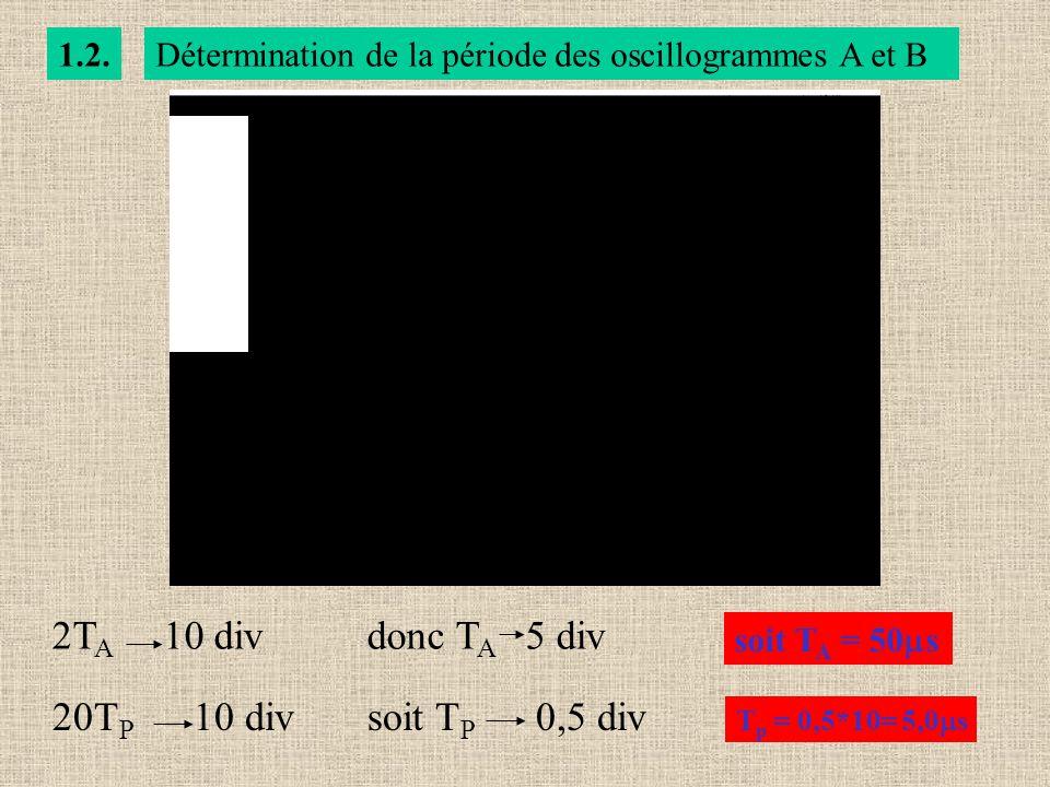 2TA 10 div donc TA 5 div 20TP 10 div soit TP 0,5 div 1.2.
