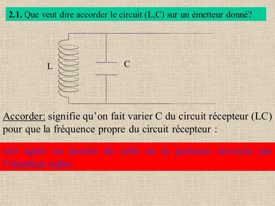 Que veut dire accorder le circuit (L,C) sur un émetteur donné