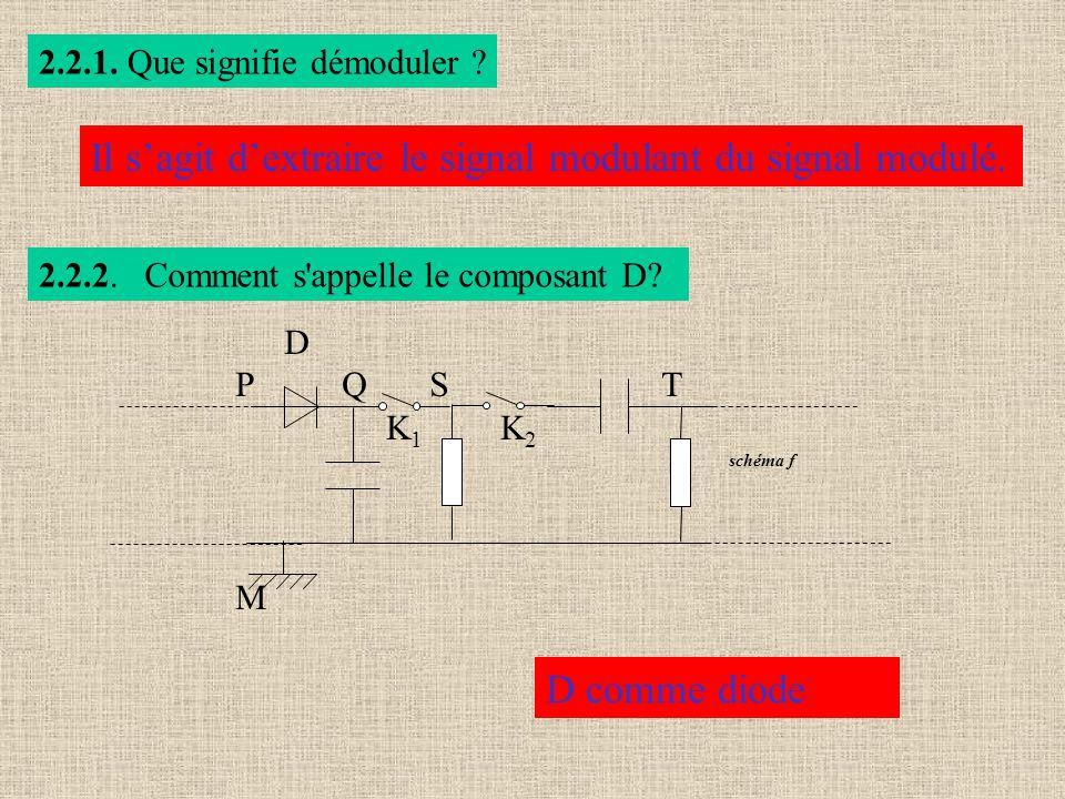 Il s'agit d'extraire le signal modulant du signal modulé.