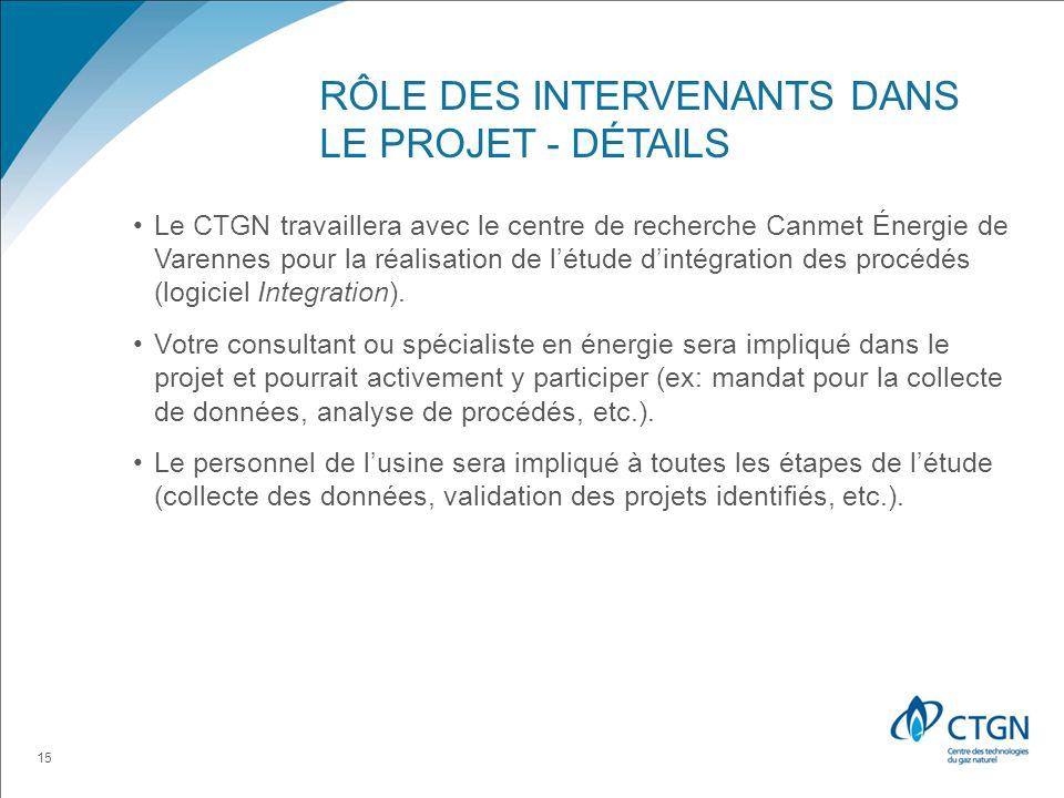 Rôle des intervenants dans le projet - Détails