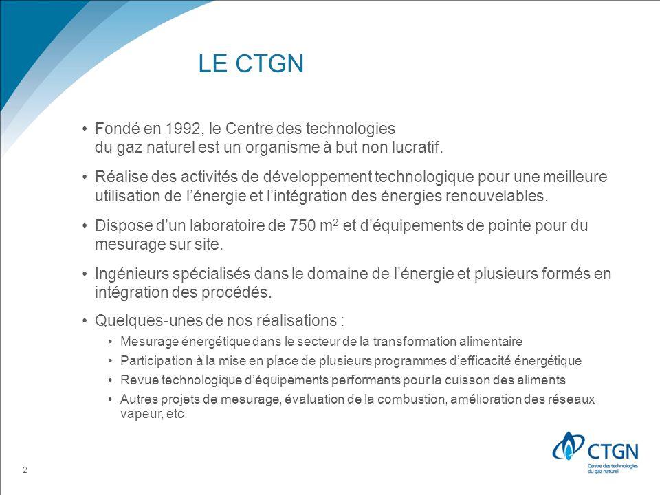 Le CTGN Fondé en 1992, le Centre des technologies du gaz naturel est un organisme à but non lucratif.