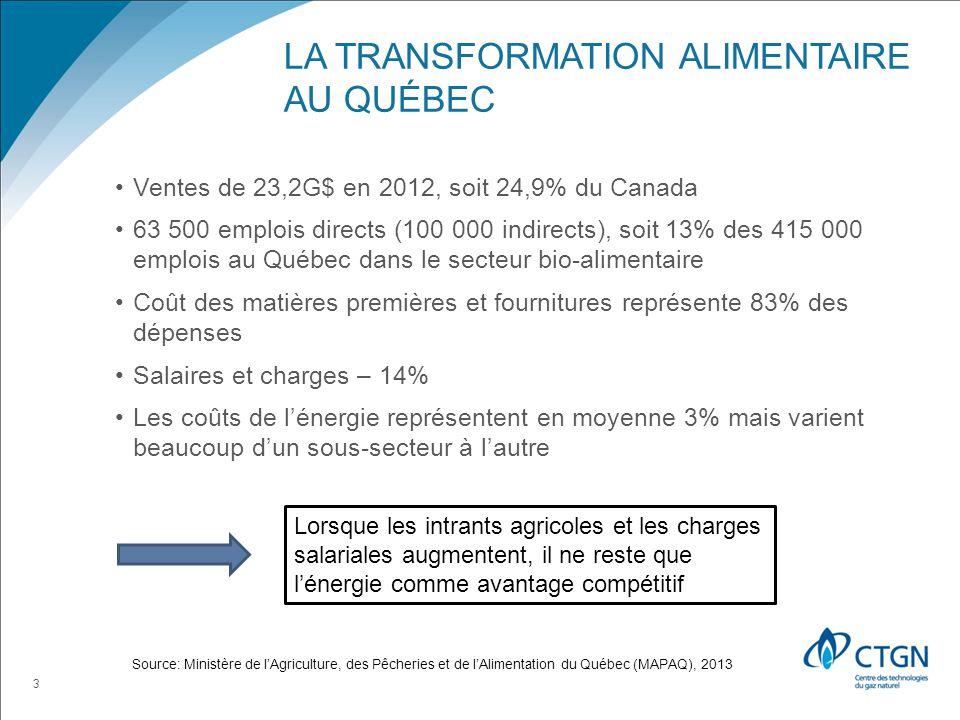 LA Transformation alimentaire au Québec