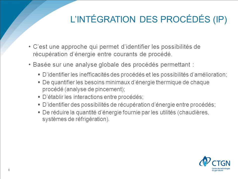L'intégration des procédés (IP)