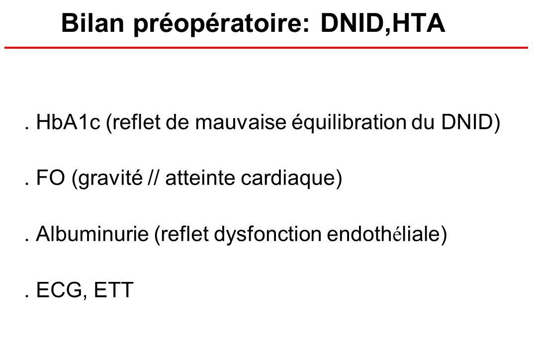 Bilan préopératoire: DNID,HTA