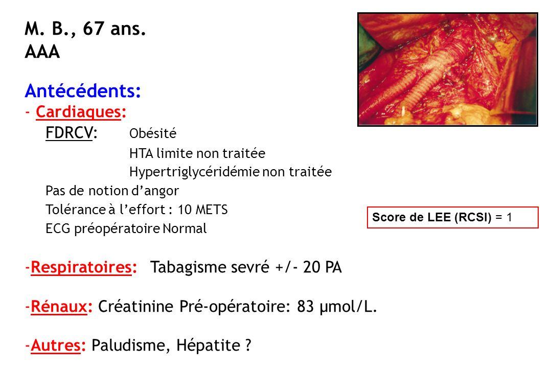 M. B., 67 ans. AAA Antécédents: Cardiaques: FDRCV: Obésité