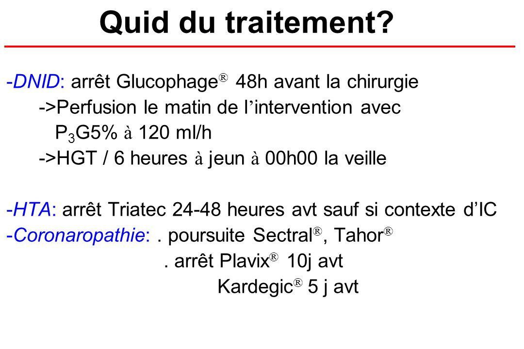 Quid du traitement DNID: arrêt Glucophage® 48h avant la chirurgie