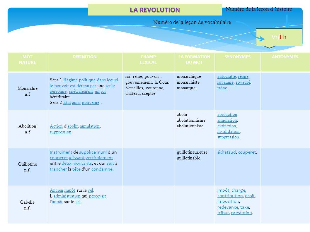 LA REVOLUTION V1/H1 Numéro de la leçon d'histoire