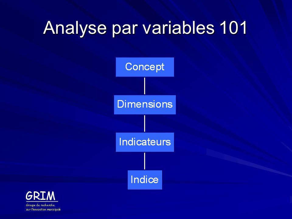 Analyse par variables 101