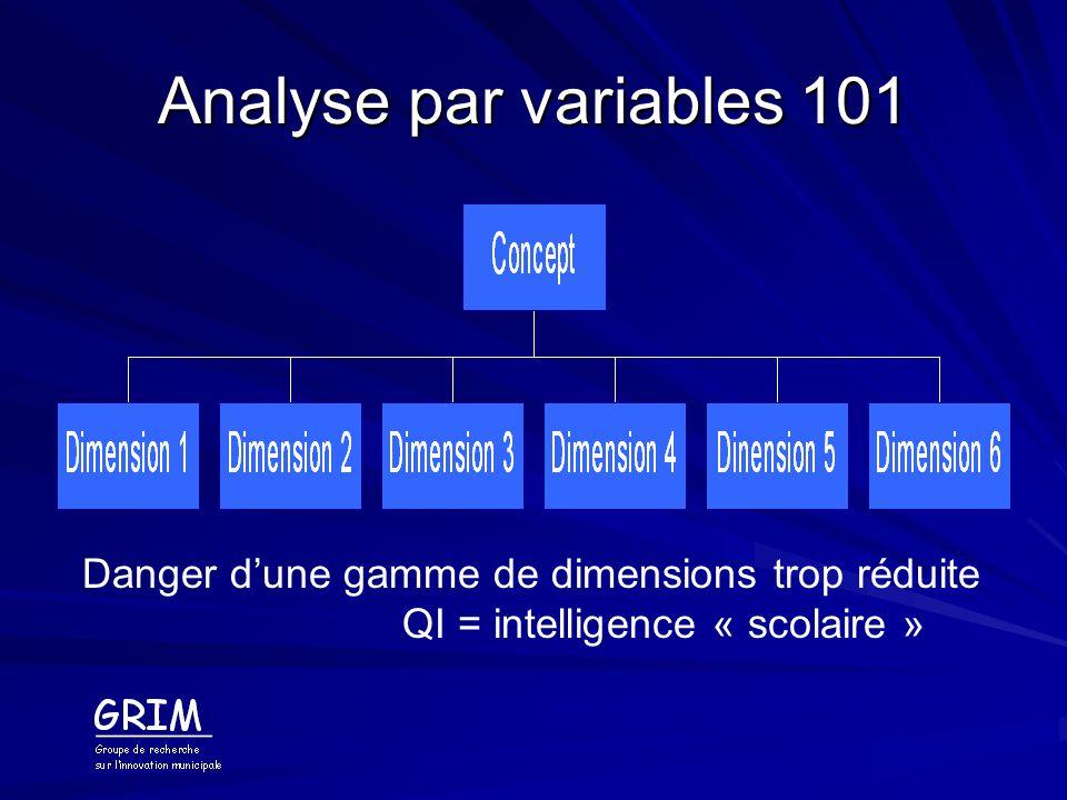 Analyse par variables 101 Danger d'une gamme de dimensions trop réduite.