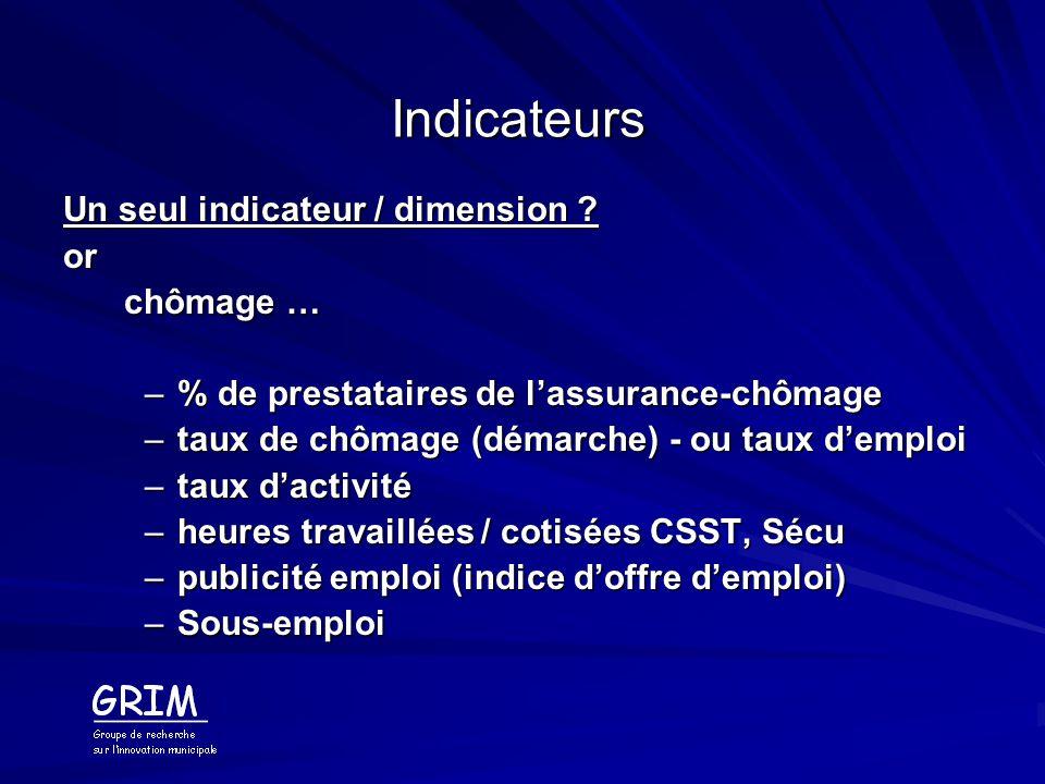 Indicateurs Un seul indicateur / dimension or chômage …