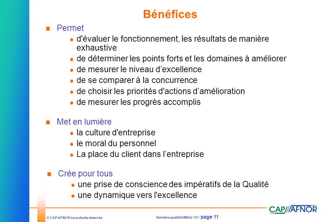 BénéficesPermet. d évaluer le fonctionnement, les résultats de manière exhaustive. de déterminer les points forts et les domaines à améliorer.