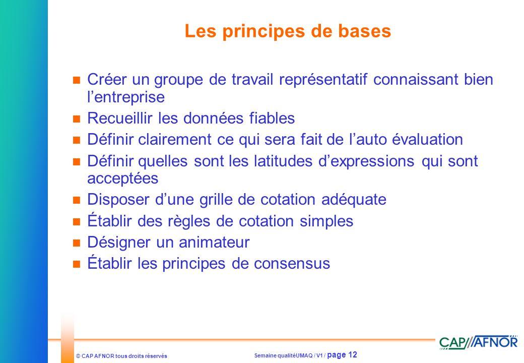Les principes de bases Créer un groupe de travail représentatif connaissant bien l'entreprise. Recueillir les données fiables.