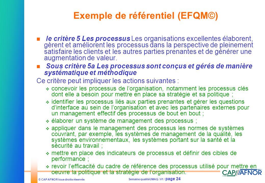 Exemple de référentiel (EFQM©)
