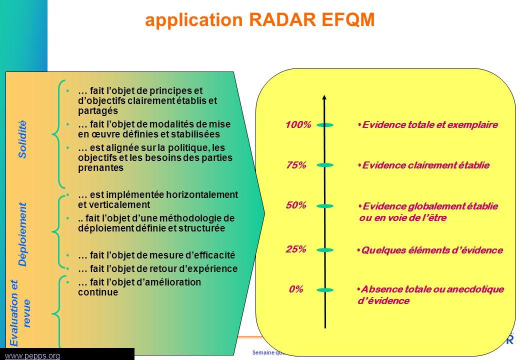 application RADAR EFQM