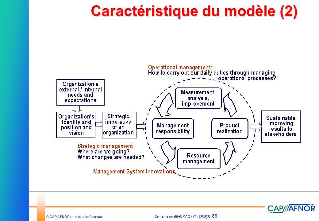 Caractéristique du modèle (2)