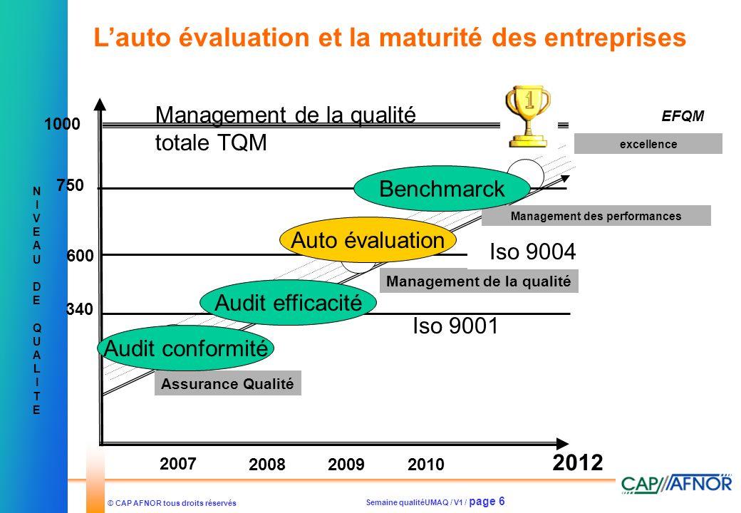 Management des performances Management de la qualité