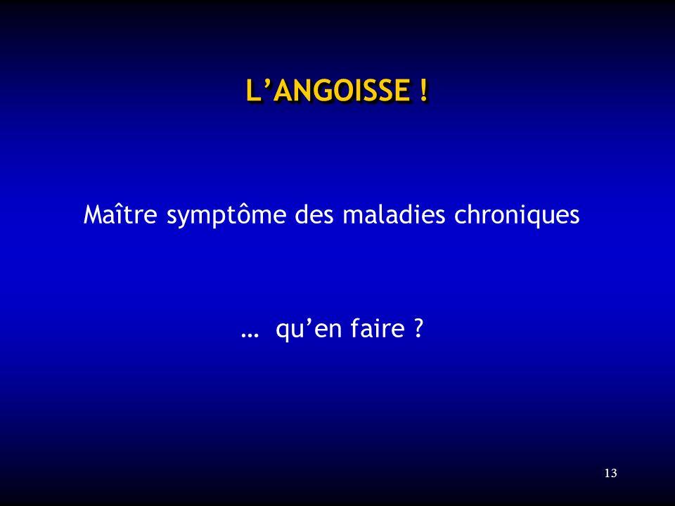 Maître symptôme des maladies chroniques