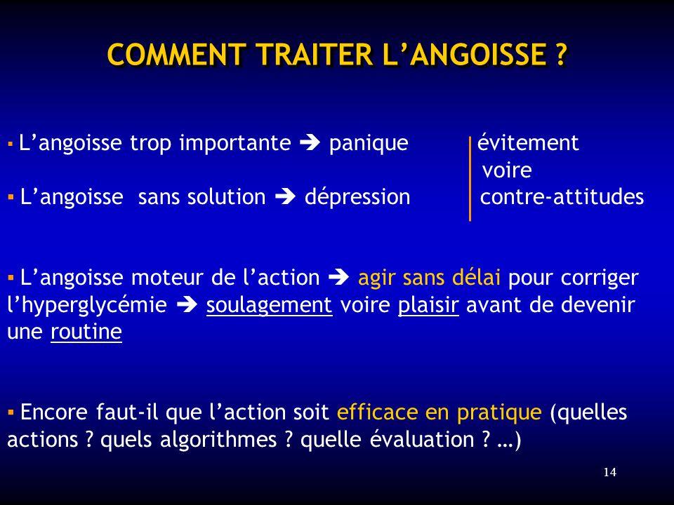 COMMENT TRAITER L'ANGOISSE