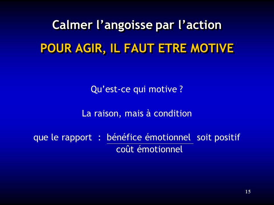 Calmer l'angoisse par l'action POUR AGIR, IL FAUT ETRE MOTIVE