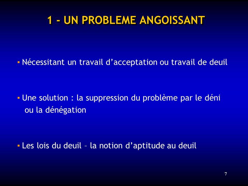 1 - UN PROBLEME ANGOISSANT